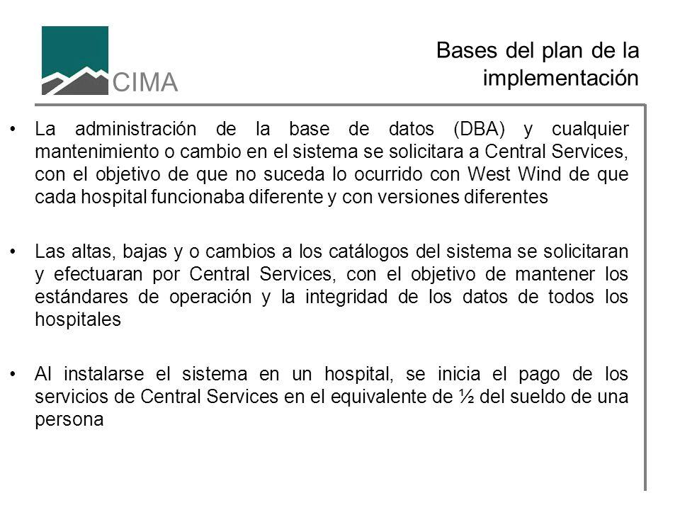 CIMA Bases del plan de la implementación La administración de la base de datos (DBA) y cualquier mantenimiento o cambio en el sistema se solicitara a