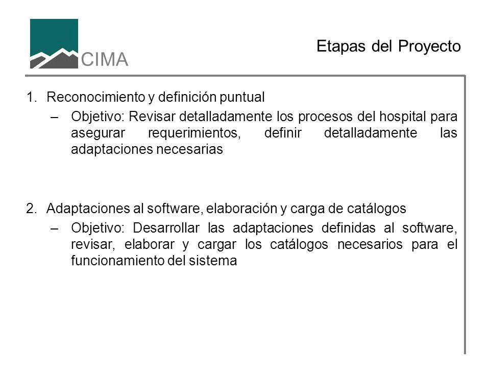 CIMA Etapas del Proyecto 1.Reconocimiento y definición puntual –Objetivo: Revisar detalladamente los procesos del hospital para asegurar requerimiento