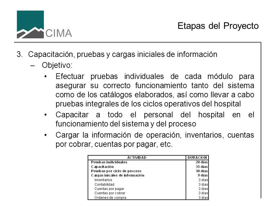 CIMA Etapas del Proyecto 3.Capacitación, pruebas y cargas iniciales de información –Objetivo: Efectuar pruebas individuales de cada módulo para asegur