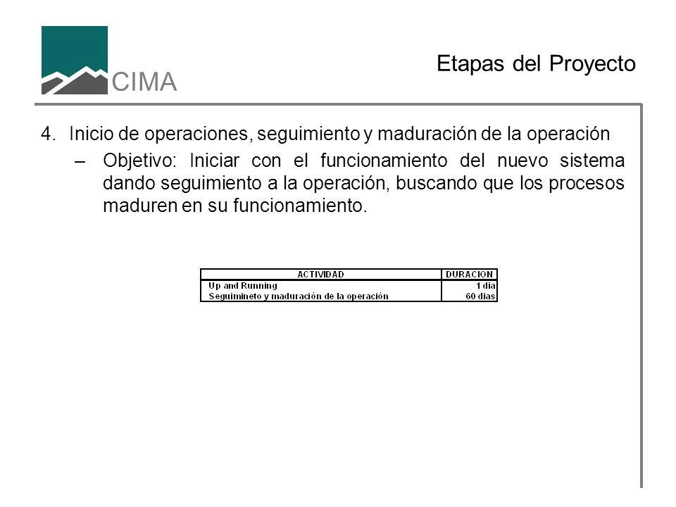 CIMA Etapas del Proyecto 4.Inicio de operaciones, seguimiento y maduración de la operación –Objetivo: Iniciar con el funcionamiento del nuevo sistema