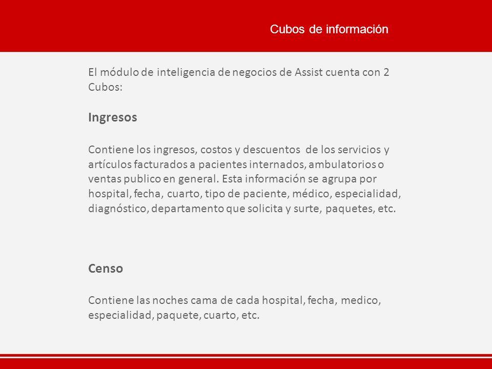 Cubos de información El módulo de inteligencia de negocios de Assist cuenta con 2 Cubos: Ingresos Contiene los ingresos, costos y descuentos de los se