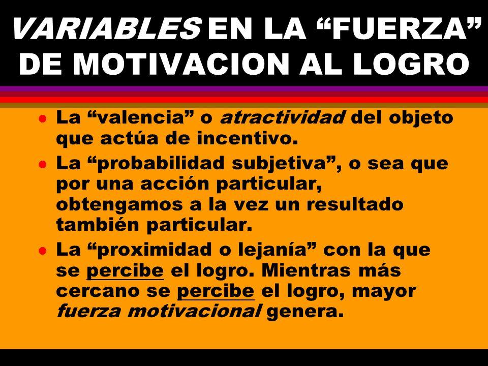 VARIABLES EN LA FUERZA DE MOTIVACION AL LOGRO l La valencia o atractividad del objeto que actúa de incentivo.