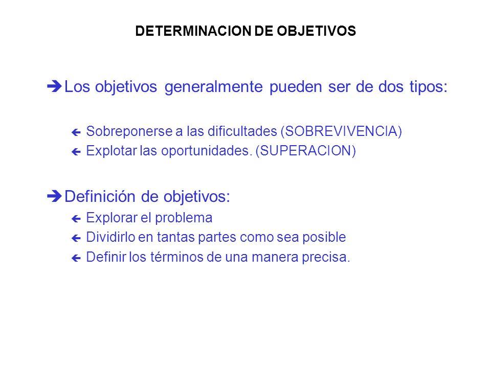DEFINICION DEL PROBLEMA DIFERENCIA ENTRE REALIDAD Y DESEO èUn problema puede definirse como el proceso que condiciona a que una situación específica r