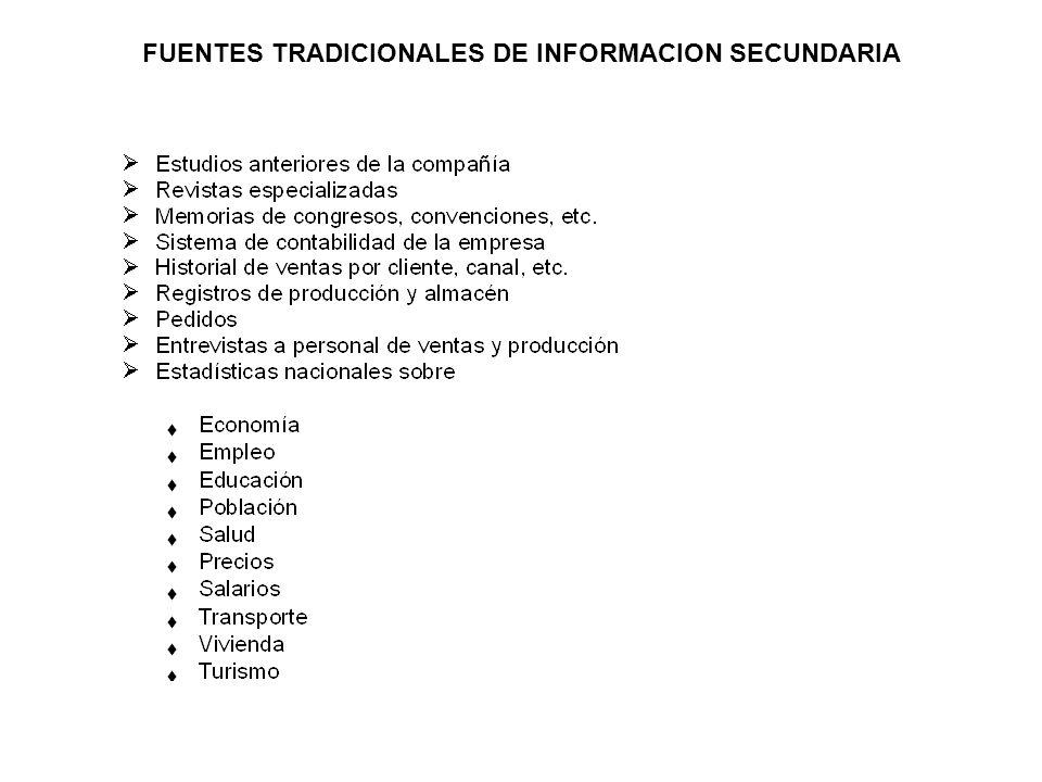 INFORMACION DE MERCADO 1. DEMOGRAFICOS a. Población b. Empleo y capacitación c. Educación d. Transporte y comunicaciones e. Vivienda y salud 2. ECONOM