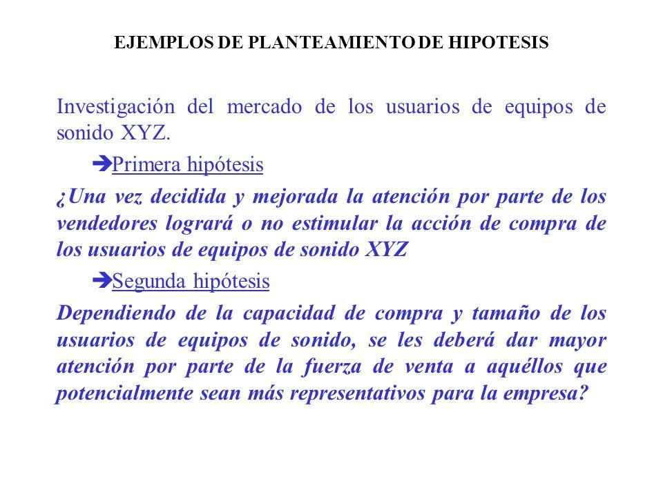EJEMPLOS DE PLANTEAMIENTO DE HIPOTESIS 3. Relacionados con a) El mercado b) Las necesidades c) Las inquietudes de del Bienes y servicios consumidor pr
