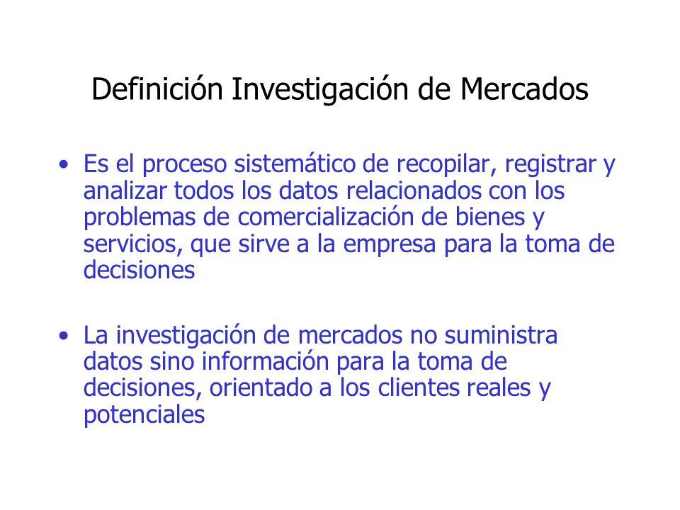 INVESTIGACION DE MERCADOS Objetivo: Aprender y aplicar los diversos procedimientos, técnicas y resultados de la investigación de mercados como element