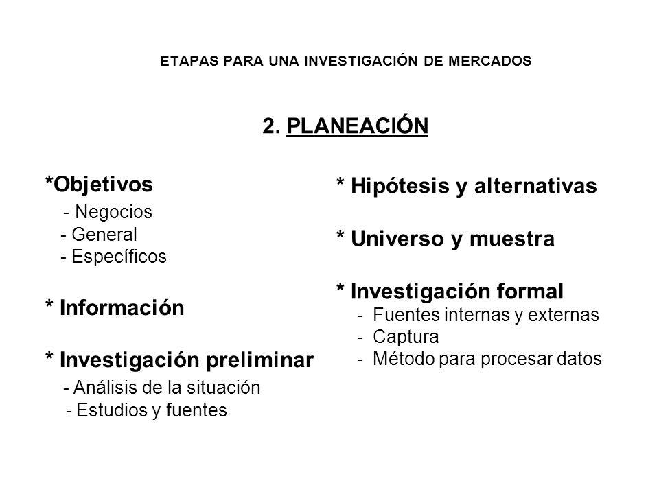 ETAPAS PARA UNA INVESTIGACIÓN DE MERCADOS 1.CONCEPTUALIZACIÓN *Definición del problema - Usuario - Investigador de mercado