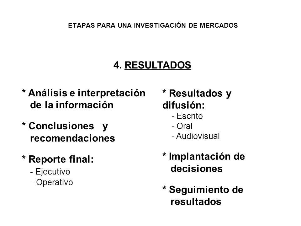 * Cuestionario - Prueba - Definitivo * Entrevistadores - Selección - Entrenamiento - Cuotas 3. RECOLECCIÓN * Control y estándar de criterios - Selecci