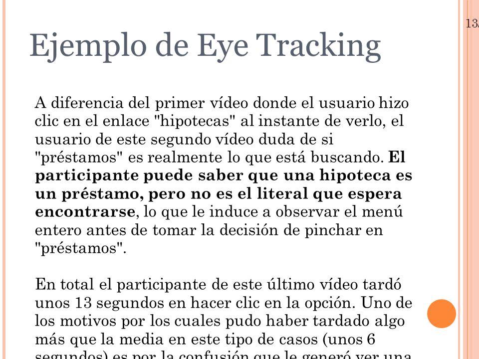 Ejemplo de Eye Tracking A diferencia del primer vídeo donde el usuario hizo clic en el enlace