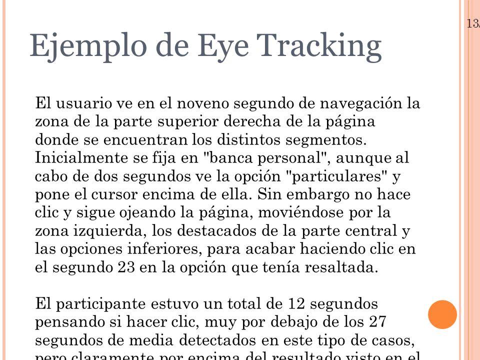 Ejemplo de Eye Tracking El usuario ve en el noveno segundo de navegación la zona de la parte superior derecha de la página donde se encuentran los dis