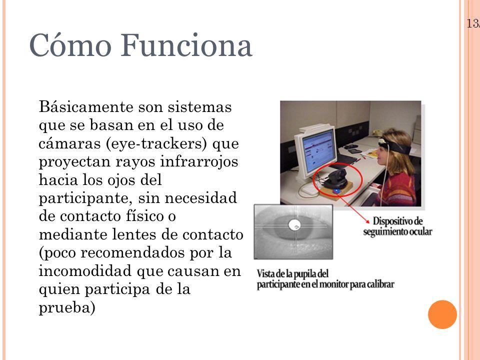 13/01/10 ¿Qué es click tracking.