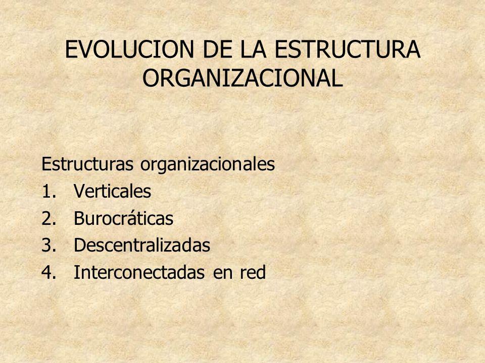 EVOLUCION DE LA ESTRUCTURA ORGANIZACIONAL Estructuras organizacionales 1.Verticales 2.Burocráticas 3.Descentralizadas 4.Interconectadas en red