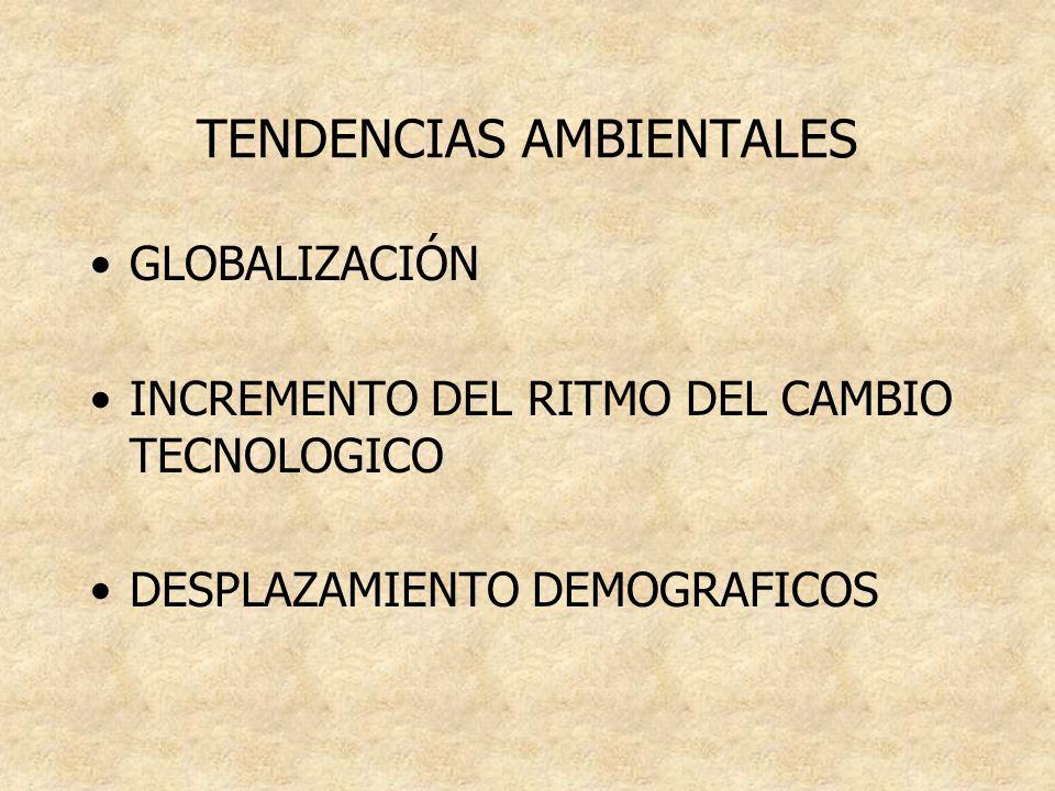 TENDENCIAS AMBIENTALES GLOBALIZACIÓN INCREMENTO DEL RITMO DEL CAMBIO TECNOLOGICO DESPLAZAMIENTO DEMOGRAFICOS