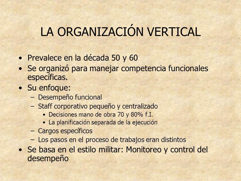 LA ORGANIZACIÓN VERTICAL Prevalece en la década 50 y 60 Se organizó para manejar competencia funcionales específicas. Su enfoque: –Desempeño funcional