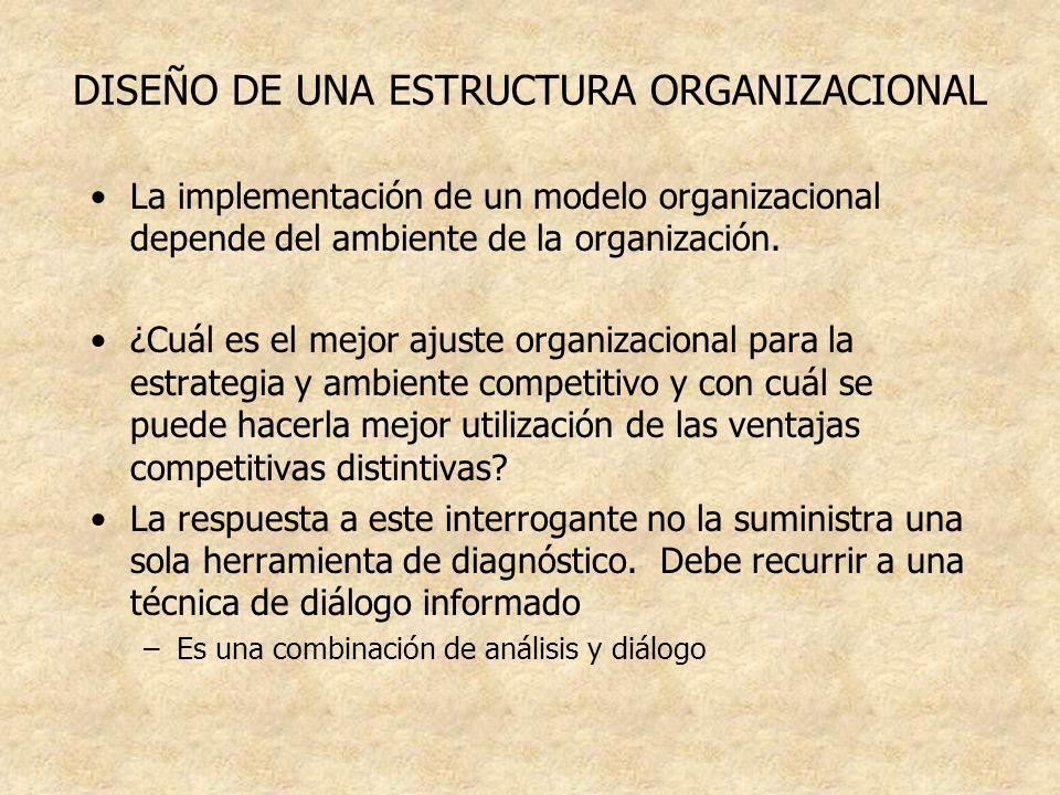 DISEÑO DE UNA ESTRUCTURA ORGANIZACIONAL La implementación de un modelo organizacional depende del ambiente de la organización. ¿Cuál es el mejor ajust