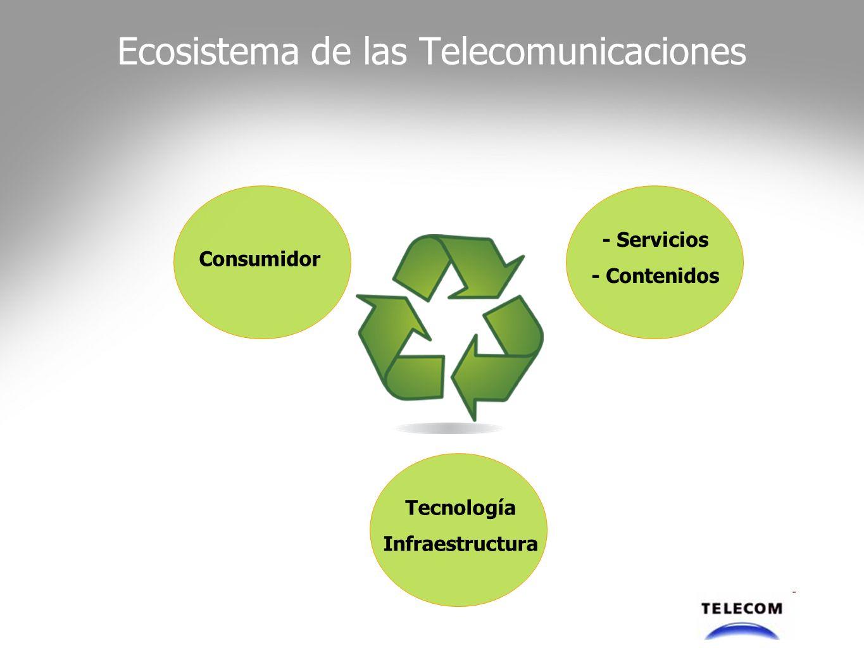 Ecosistema de las Telecomunicaciones Consumidor - Servicios - Contenidos Tecnología Infraestructura