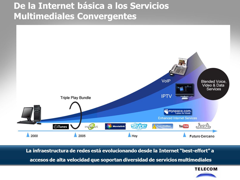 De la Internet básica a los Servicios Multimediales Convergentes Futuro Cercano La infraestructura de redes está evolucionando desde la Internet best-effort a accesos de alta velocidad que soportan diversidad de servicios multimediales