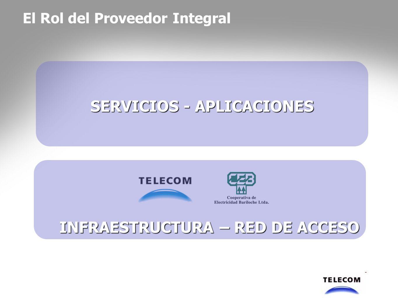SERVICIOS - APLICACIONES El Rol del Proveedor Integral INFRAESTRUCTURA – RED DE ACCESO