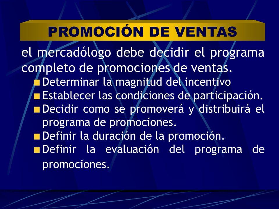 el mercadólogo debe decidir el programa completo de promociones de ventas. Determinar la magnitud del incentivo Establecer las condiciones de particip