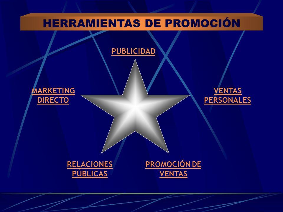 PUBLICIDAD PROMOCIÓN DE VENTAS RELACIONES PÚBLICAS VENTAS PERSONALES MARKETING DIRECTO HERRAMIENTAS DE PROMOCIÓN