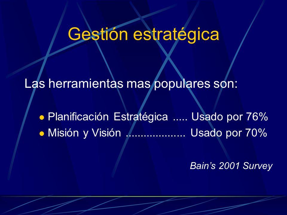 Gestión estratégica Las herramientas mas populares son: Planificación Estratégica..... Usado por 76% Misión y Visión.................... Usado por 70%