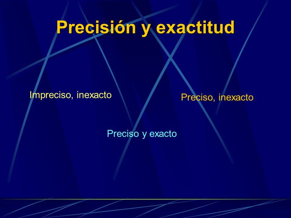 Precisión y exactitud Impreciso, inexacto Preciso y exacto Preciso, inexacto
