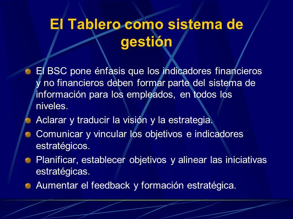 El Tablero como sistema de gestión El BSC pone énfasis que los indicadores financieros y no financieros deben formar parte del sistema de información
