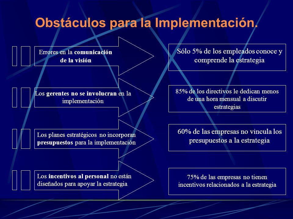 Obstáculos para la Implementación. Errores en la comunicación de la visión Los gerentes no se involucran en la implementación Los planes estratégicos