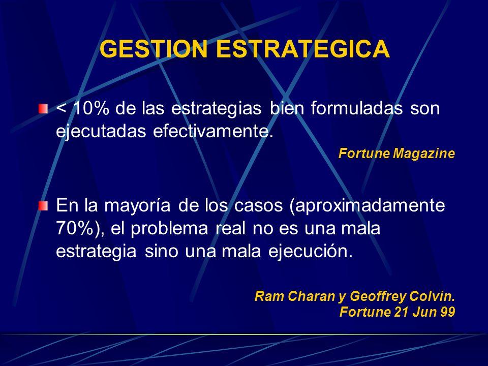 < 10% de las estrategias bien formuladas son ejecutadas efectivamente. Fortune Magazine En la mayoría de los casos (aproximadamente 70%), el problema