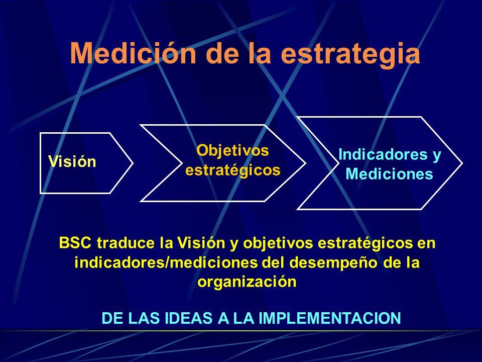 Tablero de Mandos Estratégico Queen Elizabeth Hospital (Canadá) P.