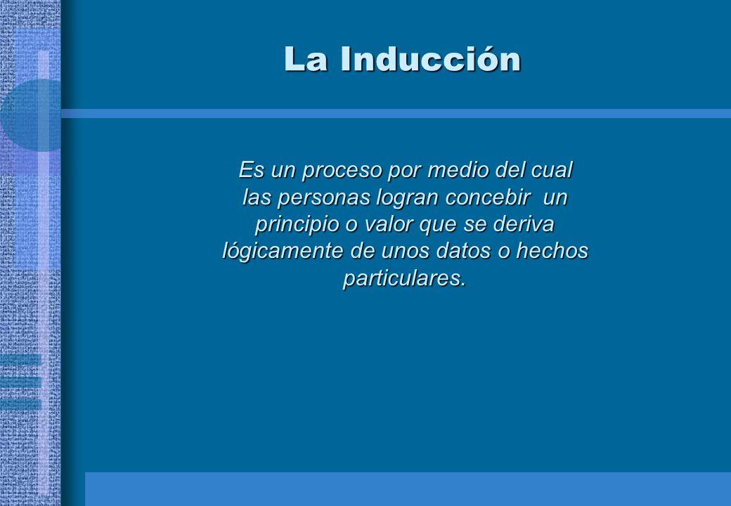 La Inducción Es un proceso por medio del cual las personas logran concebir un principio o valor que se deriva lógicamente de unos datos o hechos parti