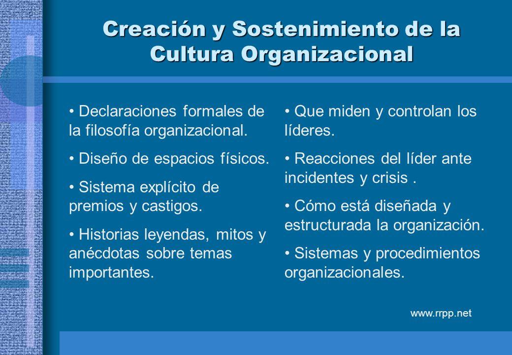 Creación y Sostenimiento de la Cultura Organizacional Declaraciones formales de la filosofía organizacional. Diseño de espacios físicos. Sistema explí
