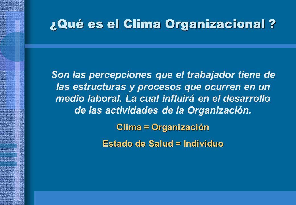 ¿Qué es el Clima Organizacional ? Son las percepciones que el trabajador tiene de las estructuras y procesos que ocurren en un medio laboral. La cual