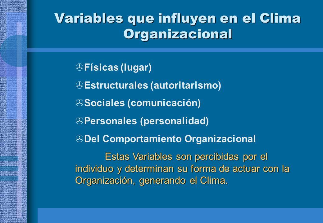 Variables que influyen en el Clima Organizacional Físicas (lugar) Estructurales (autoritarismo) Sociales (comunicación) Personales (personalidad) Del