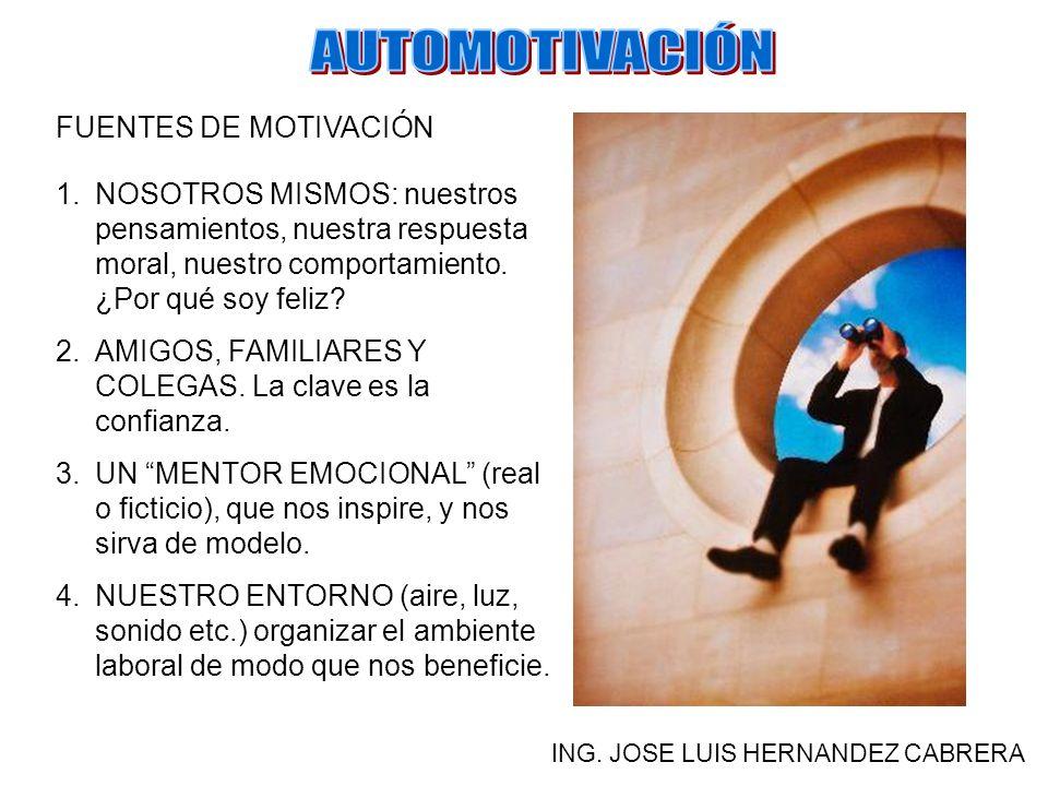 LAS METAS BIEN DEFINIDAS GENERAN AUTOMOTIVACIÓN. ING. JOSE LUIS HERNANDEZ CABRERA