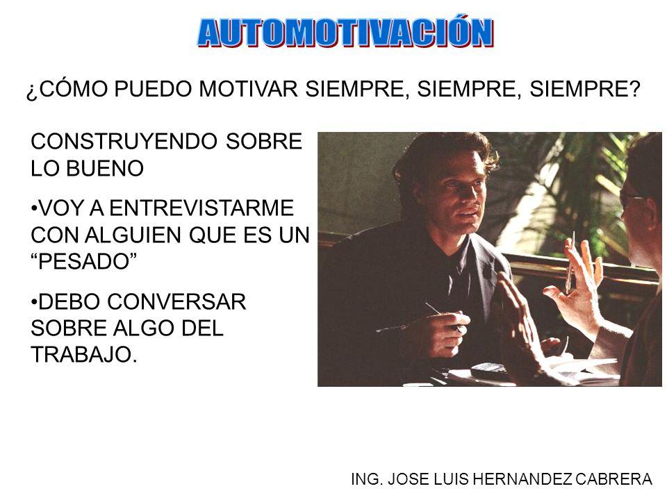 ¿CÓMO PUEDO MOTIVAR SIEMPRE, SIEMPRE, SIEMPRE? QUITANDO TODOS LOS MIEDOS, MENOS UNO !!! ING. JOSE LUIS HERNANDEZ CABRERA