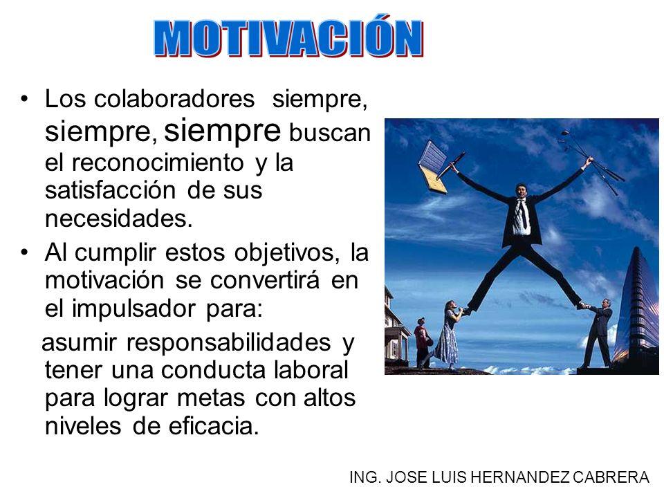 FUENTES DE MOTIVACIÓN 1.NOSOTROS MISMOS: nuestros pensamientos, nuestra respuesta moral, nuestro comportamiento.