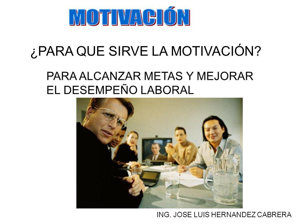 ¿QUE ES MOTIVACIÓN? ING. JOSE LUIS HERNANDEZ CABRERA La motivación es una herramienta de GESTIÓN.