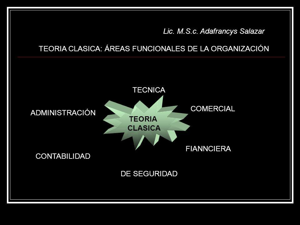 Lic. M.S.c. Adafrancys Salazar TEORIA CLASICA: ÁREAS FUNCIONALES DE LA ORGANIZACIÓN TEORIA CLASICA ADMINISTRACIÓN TECNICA COMERCIAL FIANNCIERA DE SEGU