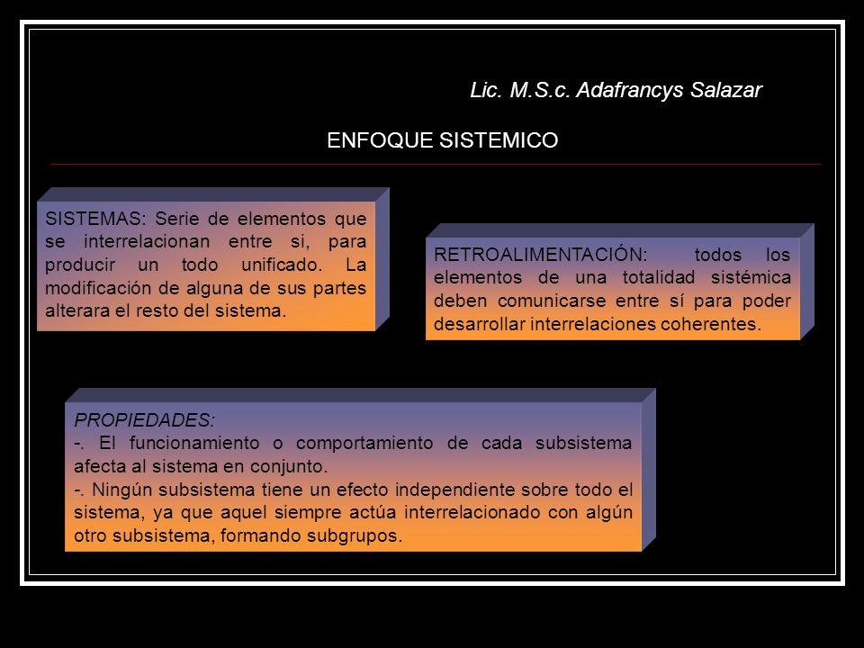 Lic. M.S.c. Adafrancys Salazar ENFOQUE SISTEMICO SISTEMAS: Serie de elementos que se interrelacionan entre si, para producir un todo unificado. La mod