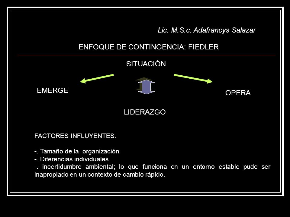 Lic. M.S.c. Adafrancys Salazar ENFOQUE DE CONTINGENCIA: FIEDLER FACTORES INFLUYENTES: -. Tamaño de la organización -. Diferencias individuales -. ince