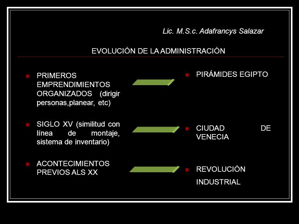 Lic. M.S.c. Adafrancys Salazar EVOLUCIÓN DE LA ADMINISTRACIÓN PRIMEROS EMPRENDIMIENTOS ORGANIZADOS (dirigir personas,planear, etc) SIGLO XV (similitud