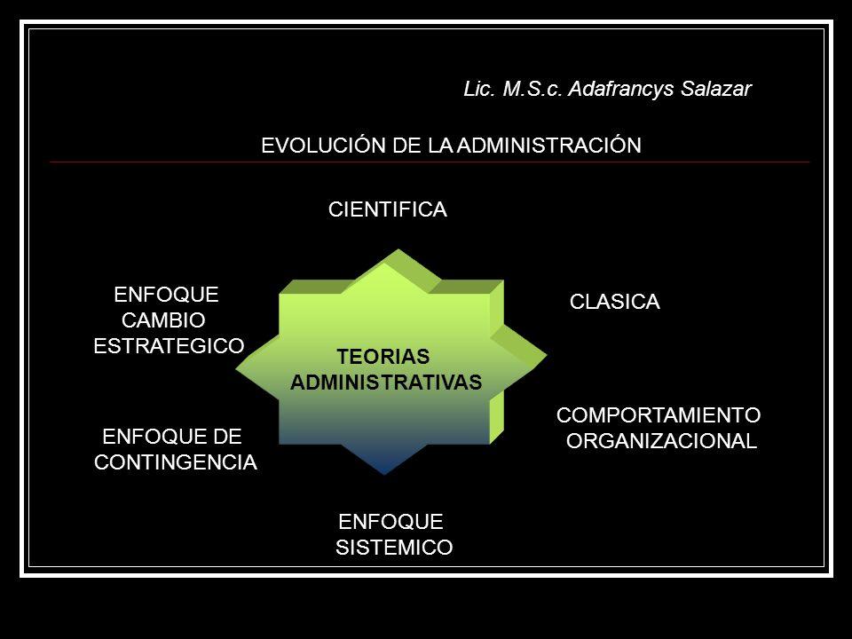 Lic. M.S.c. Adafrancys Salazar EVOLUCIÓN DE LA ADMINISTRACIÓN TEORIAS ADMINISTRATIVAS CIENTIFICA CLASICA COMPORTAMIENTO ORGANIZACIONAL ENFOQUE DE CONT