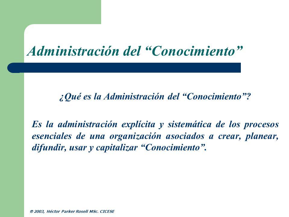 Administración del Conocimiento ¿Porqué el interés actual en la Administración del Conocimiento.
