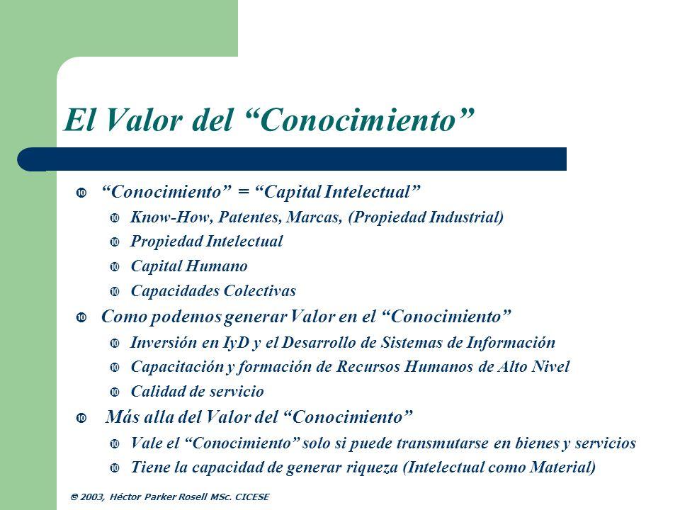 Capital Intelectual ¿Porqué evaluar el Capital Intelectual.