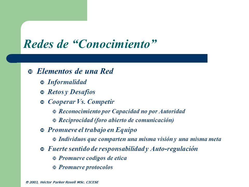 Redes de Conocimiento Beneficios Crea Sistemas de Innovación Promueve una nueva cultura de trabajo Promueve Puentes de Colaboración Genera Valor Desarrolla Infraestructura Tecnológica Uso apropiado de mecanismos y metodos de Evaluación 2003, Héctor Parker Rosell MSc.