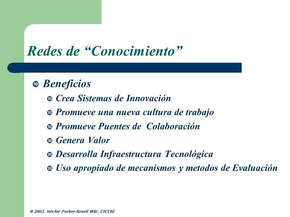 Sistemas de Innovación Sistema de Innovación = Sistema de Aprendizaje Innovar es la combinación e integración de: Sistemas Inteligentes Capital Intelectual Inversión en IyD Planeación Estratégica Administración del Conocimiento 2003, Héctor Parker Rosell MSc.