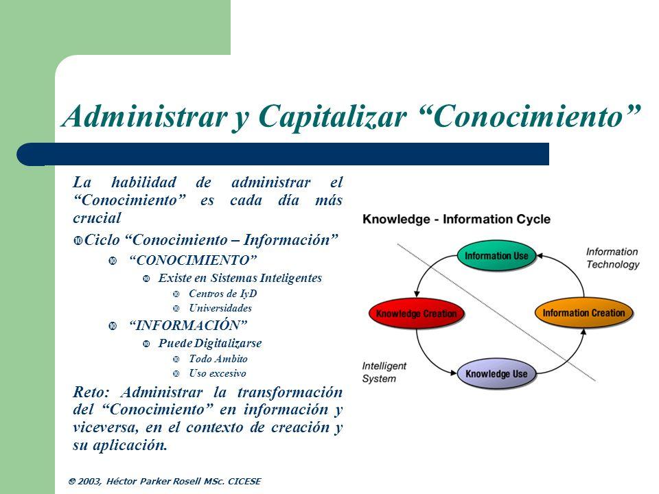 Administrar y Capitalizar Conocimiento ¿PORQUE.