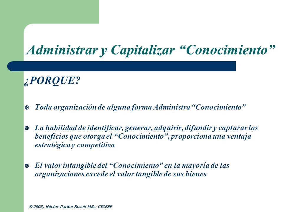 Administrar y Capitalizar Conocimiento Perspectiva General: Economía del Conocimiento Administración del Conocimiento El Valor del Conocimiento Capital Intelectual Mercados Inteligente Redes de Conocimiento Sistemas de Innovación 2003, Héctor Parker Rosell MSc.
