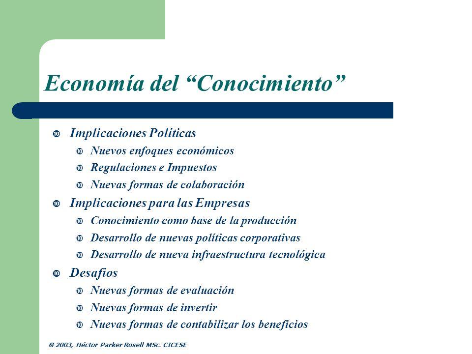 Administración del Conocimiento ¿Qué es la Administración del Conocimiento.